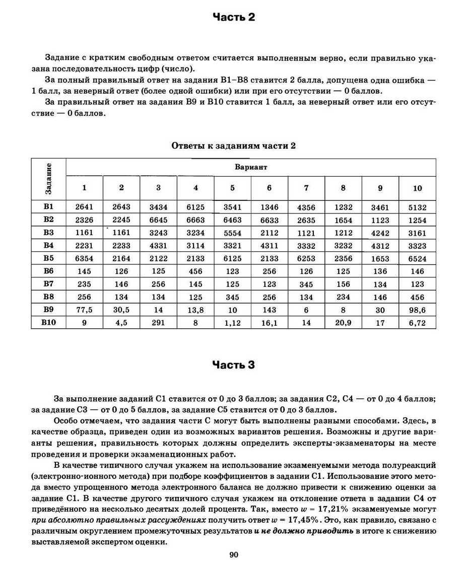 Реальные варианты ЕГЭ 2013 по химии